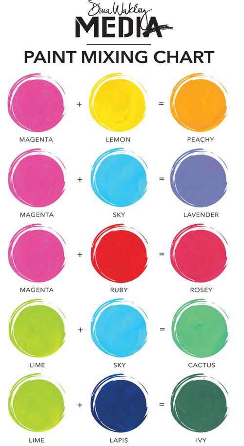 Dina-Wakley-Media_Paint-Mixing-Chart-1